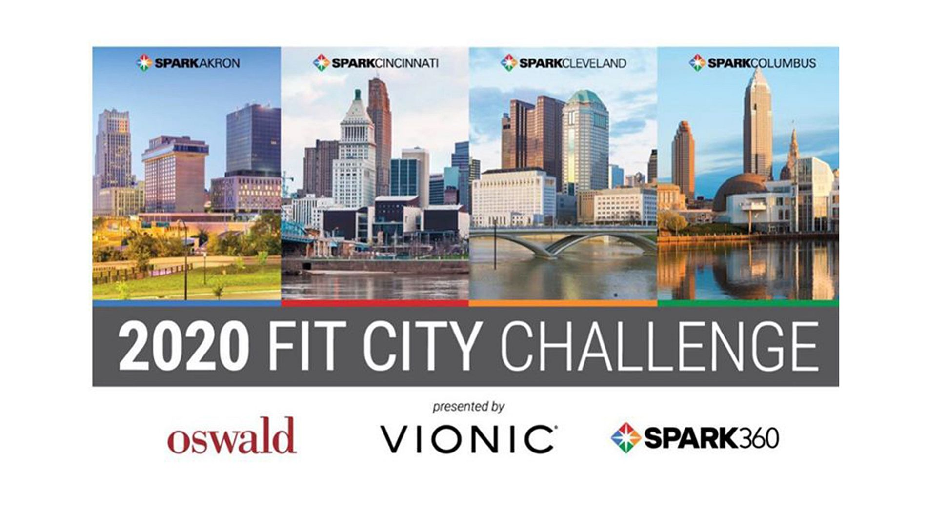 SparkCities 2020 Fit City Challenge
